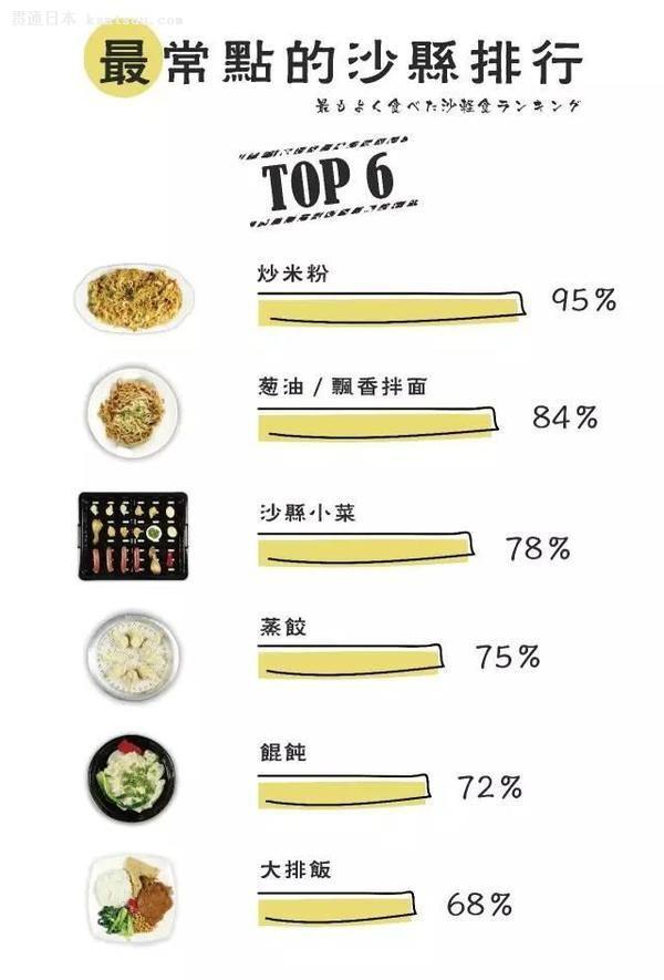中国餐饮走出国门 上天入地的沙县小吃要去日本开店了